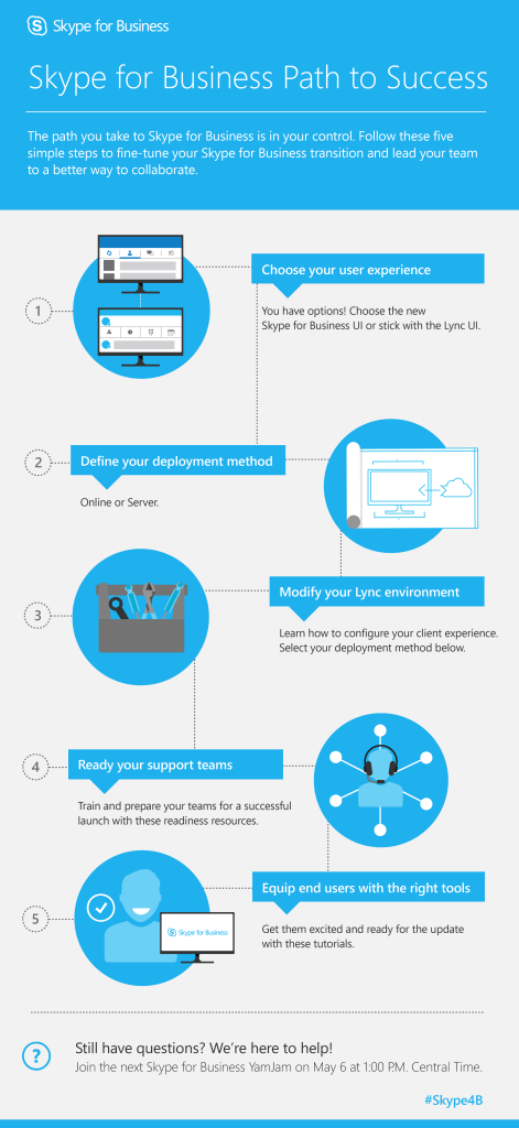 How to deploy Skype for Business